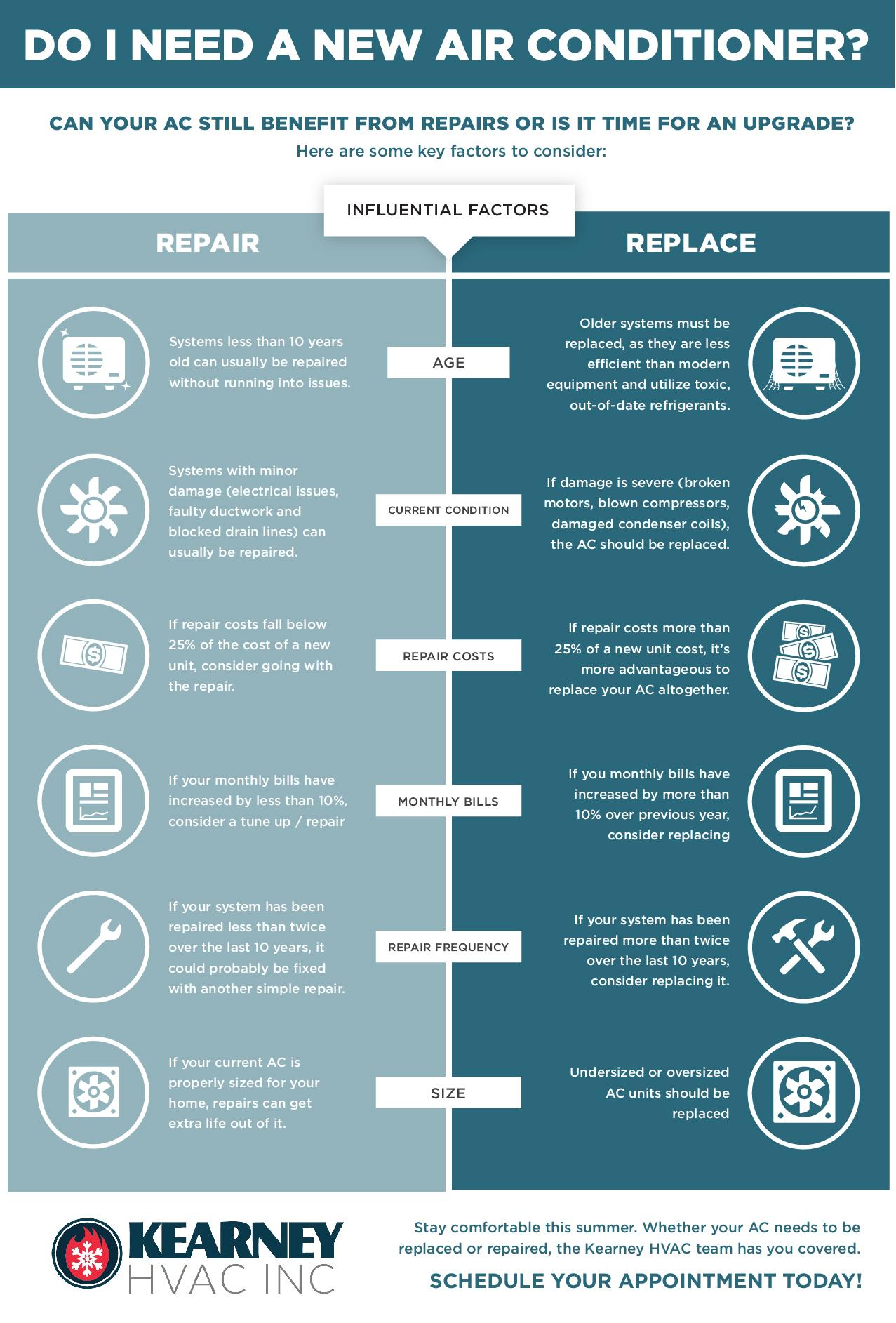 Infographic comparing repairing vs replacing air conditioning